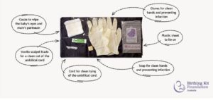 Vision Sisters Birthing Kit FOundation Australia contennts with gauze, scalpel blade, cord, gloves, plastic sheet, soap