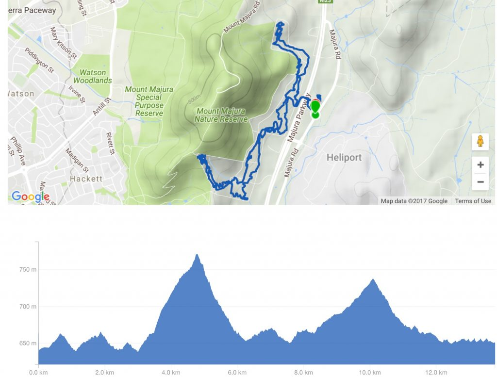 Mountain biking in Canberra Majura Pines trails mapped on strava Barry and Barry into Planet Claire